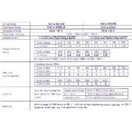 CONDENSATEUR CHIMIQUE RADIAL 100µF / 63V