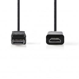Câble DisplayPort vers HDMI...