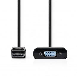 Câble adaptateur  Display...
