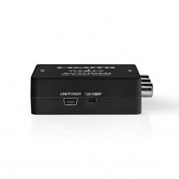 Convertisseur HDMI 3x RCA...